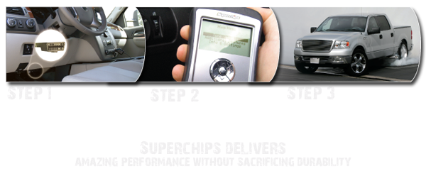 This is how the SuperChip Tuner works